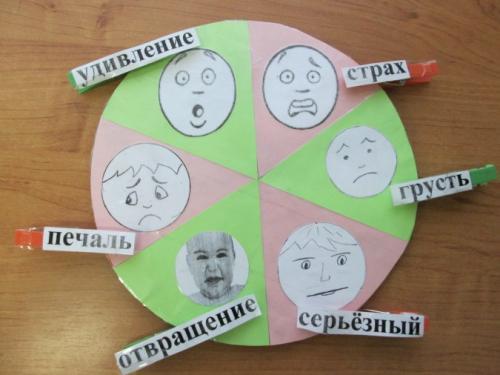 Колесо эмоций для детей. Дидактическая игра «Колесо эмоций»