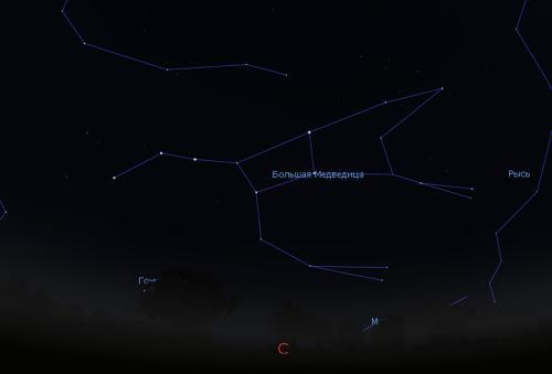 Как найти Полярную звезду рисунок. Шаг № 1. Ищем на небе Большой Ковш