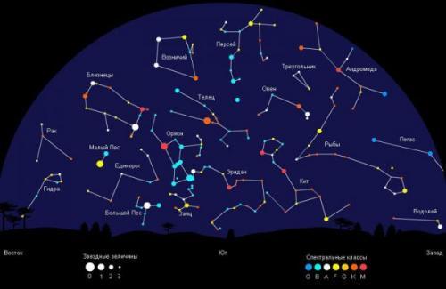 Карта звездного неба с названиями созвездий — описание