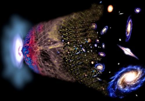 Как появилась Вселенная кратко. Эпохальный период становления