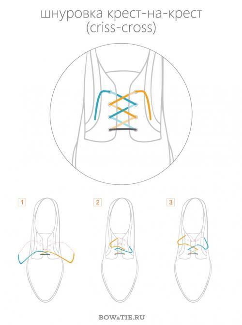 Как завязывать шнурки. Способ 1. Шнуровка Крест-на-крест