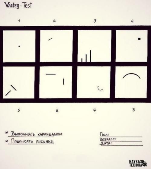 Рисуночный тест Вартегга.