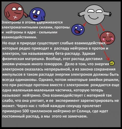 Наука Что это простыми словами. Что такое антиматерия?