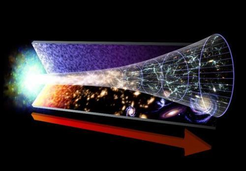 Как Вселенная реагирует на частицу не. Почему энергия из вселенной исчезает?