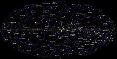Почему Полярная звезда не меняет своего положения. Видимые положения светил.