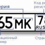 Коды регионов на российских номерах.