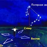 Почему вы сможете определить географические координаты по звездам?