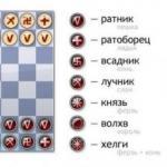Шахматы славян. Наследие руских шахмат, которые назывались таврелями, уходит корнями в глубокую древность.