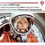 В день первого полёта в космос она сказала родным, что уезжает на соревнования парашютистов.
