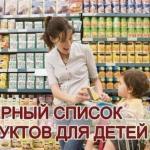 Черный список продуктов для детей.