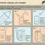 Как самостоятельно сделать безвредную ловушку для комаров.