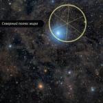 Полярная звезда, как найти на небе. Полярная звезда: 10 фактов о самой известной звезде ночного неба.
