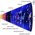 Как появилась наша вселенная?