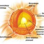 Солнце - очень интересный объект, но зачастую именно солнце незаслуженно обделяется вниманием, когда дело подходит к астрономическим наблюдениям.
