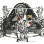 Принципы работы различных типов электродывигателей:
