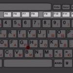 Рубрика: полезное.  Список основных значений функциональных клавиш F1-F12 в операционной системе Windows.