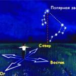 Определение географических координат по звездам.