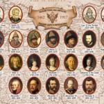 Истоки правления династии рюриковичей.